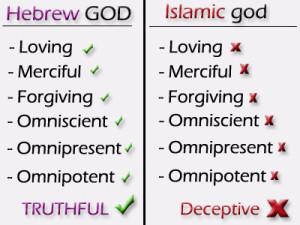 compare-checklist