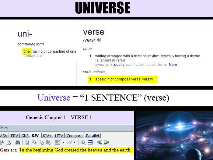 Gods-Universe