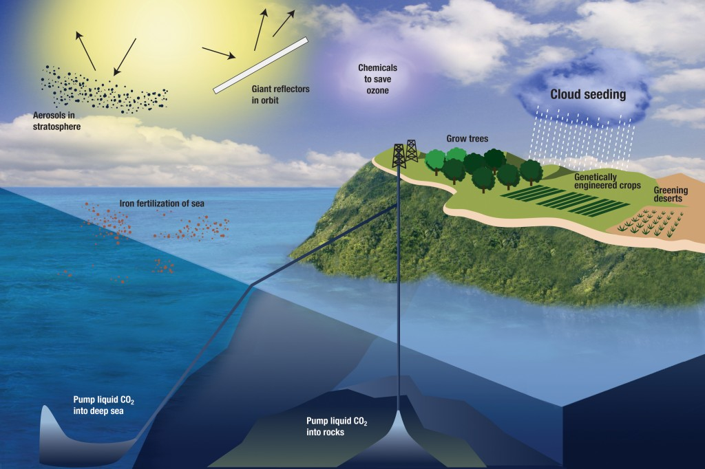 Weather modification climate change or geo engineering geo sciox Image collections