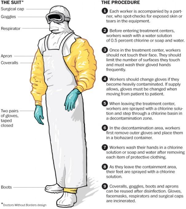 ebola-respirator